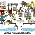 The new museum map created by local illustrator Andy Everitt-Stewart.