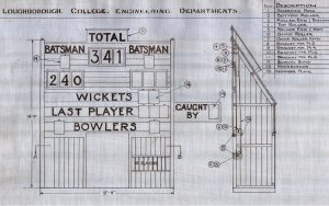 Cricket Scoreboard 1921 S4150 crop