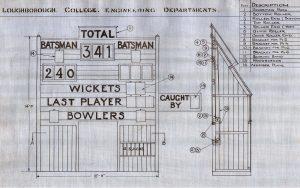 Cricket Scoreboard 1921 S4150 crop